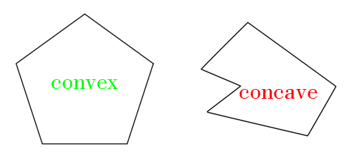 What does a concave hexagon look like