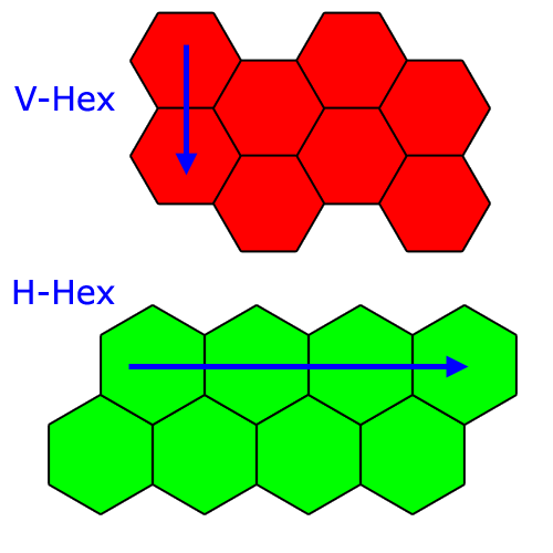 Hexagon tiling