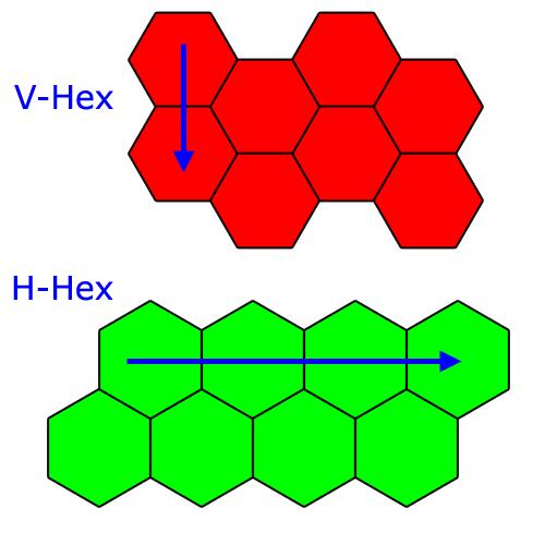Understanding Hexagonal Tiles Emanuele Feronato